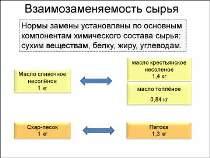 Сайт-ФПК_Слайды-189
