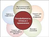 Сайт-ФПК_Слайды-33