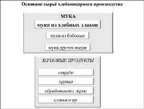 Сайт-ФПК_Слайды-5