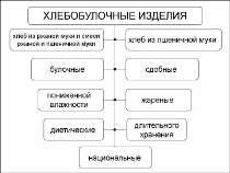 Сайт-ФПК_Слайды-65