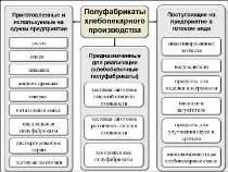 Сайт-ФПК_Слайды-77